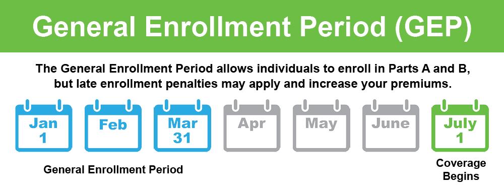 General Enrollment Period (GEP)
