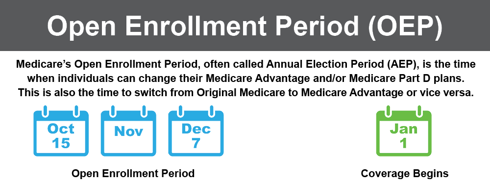 Open Enrollment Period (OEP)